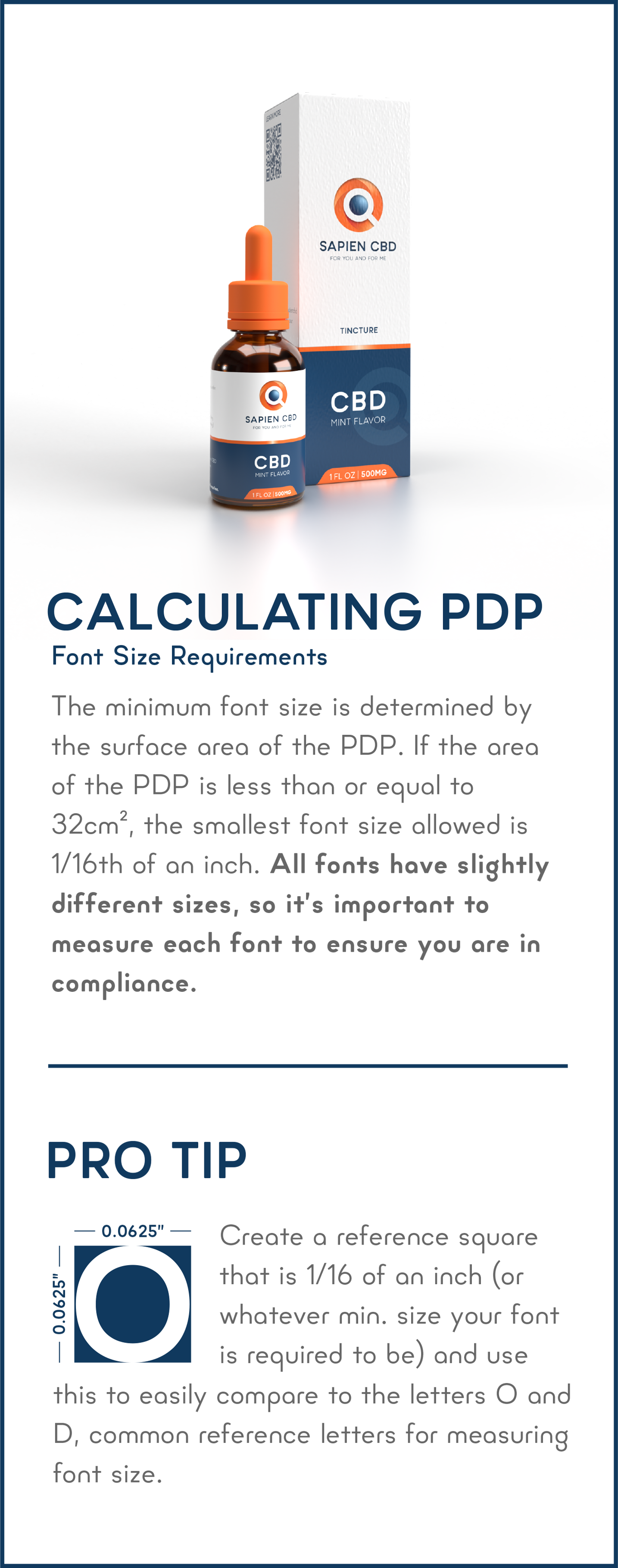 DIAGRAM  - Calculating area of PDP